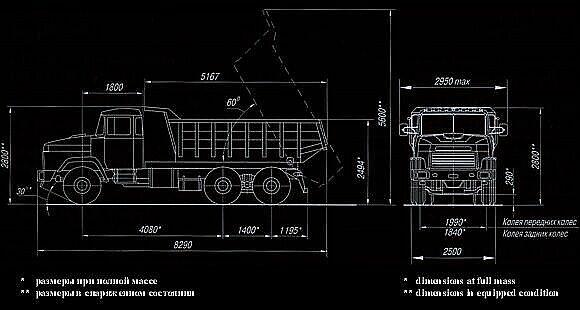 Схема габаритных размеров КрАЗ-6510.